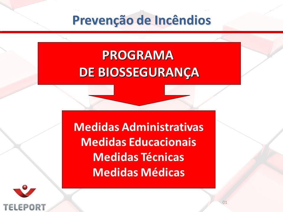 Prevenção de Incêndios PROGRAMA DE BIOSSEGURANÇA Medidas Administrativas Medidas Educacionais Medidas Técnicas Medidas Médicas 01