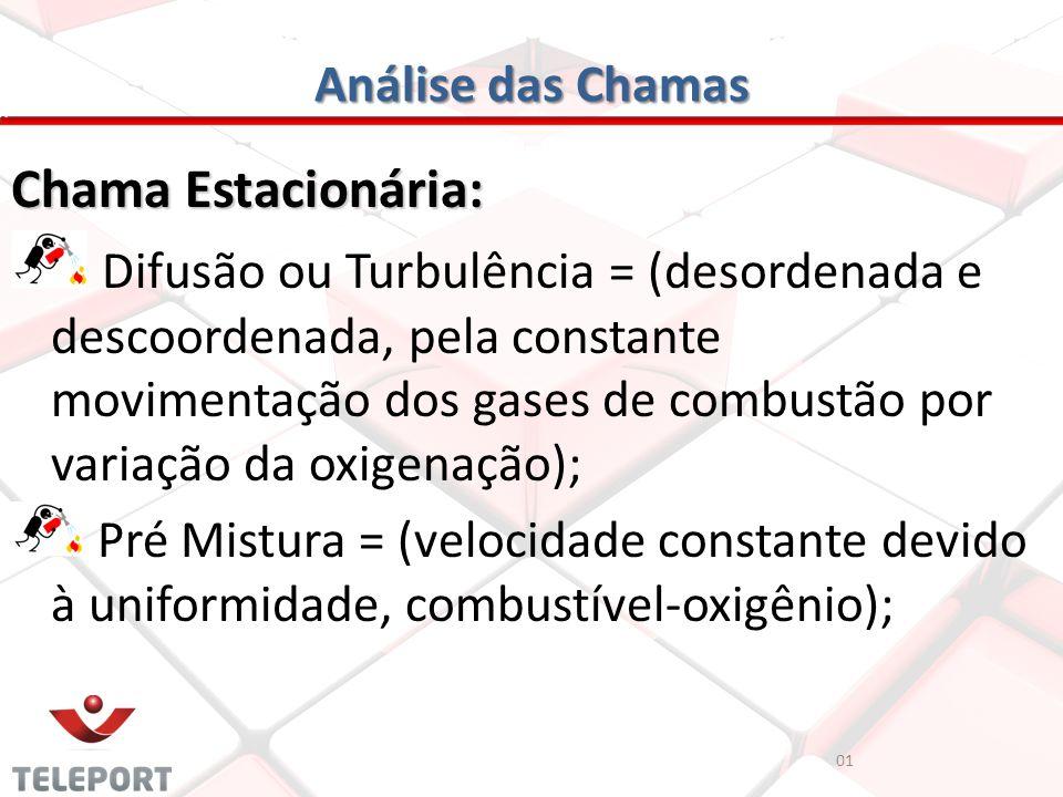 Análise das Chamas Chama Estacionária: Difusão ou Turbulência = (desordenada e descoordenada, pela constante movimentação dos gases de combustão por v