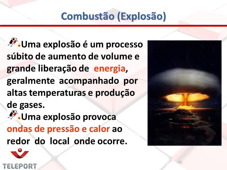 Combustão (Explosão) Uma explosão é um processo súbito de aumento de volume e grande liberação de energia, geralmente acompanhado por altas temperatur