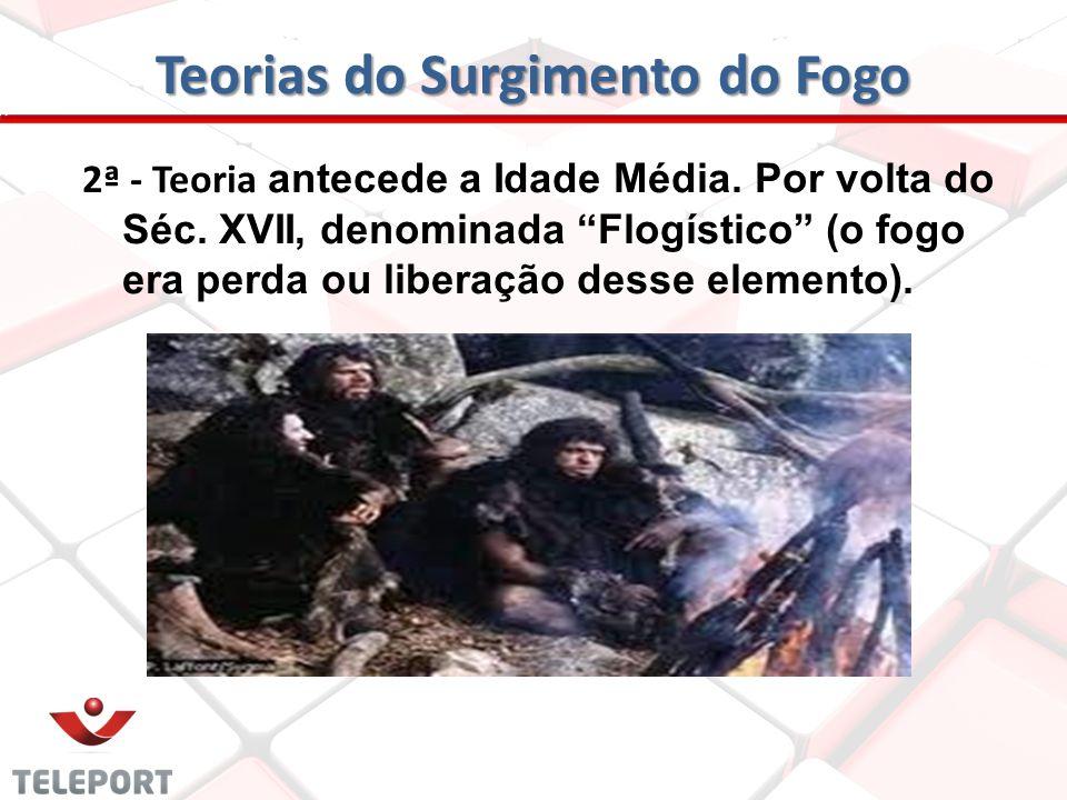 Teorias do Surgimento do Fogo 2ª - Teoria antecede a Idade Média. Por volta do Séc. XVII, denominada Flogístico (o fogo era perda ou liberação desse e