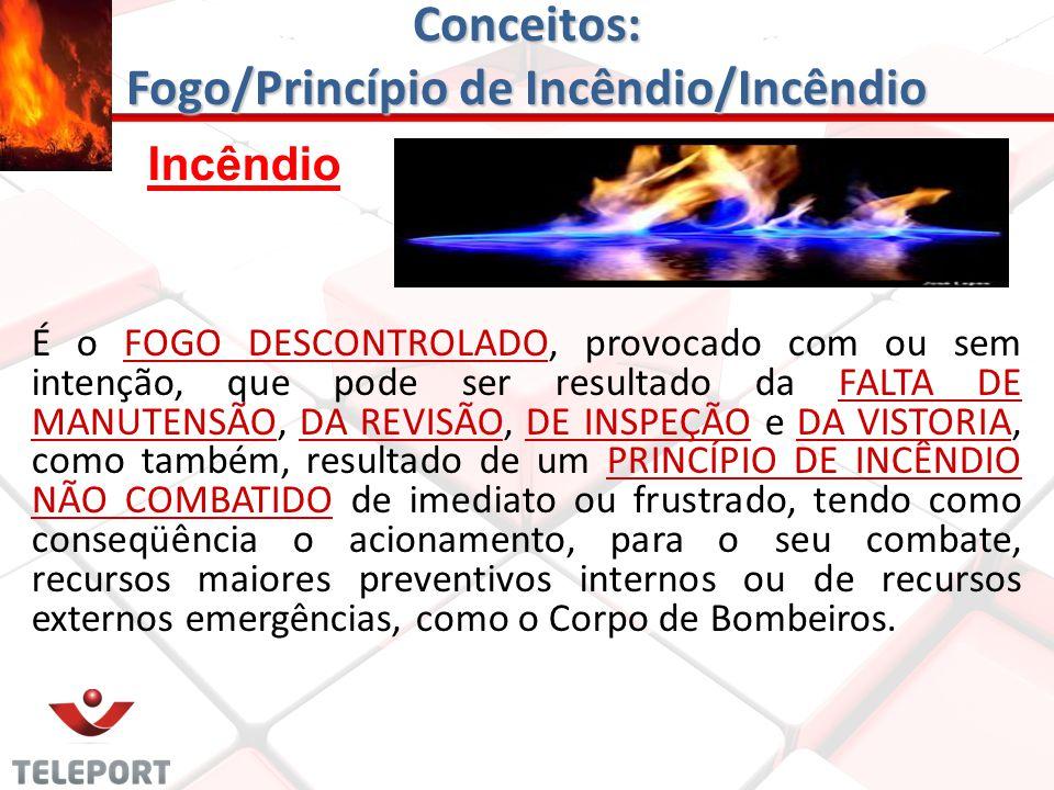 Conceitos: Fogo/Princípio de Incêndio/Incêndio É o FOGO DESCONTROLADO, provocado com ou sem intenção, que pode ser resultado da FALTA DE MANUTENSÃO, D