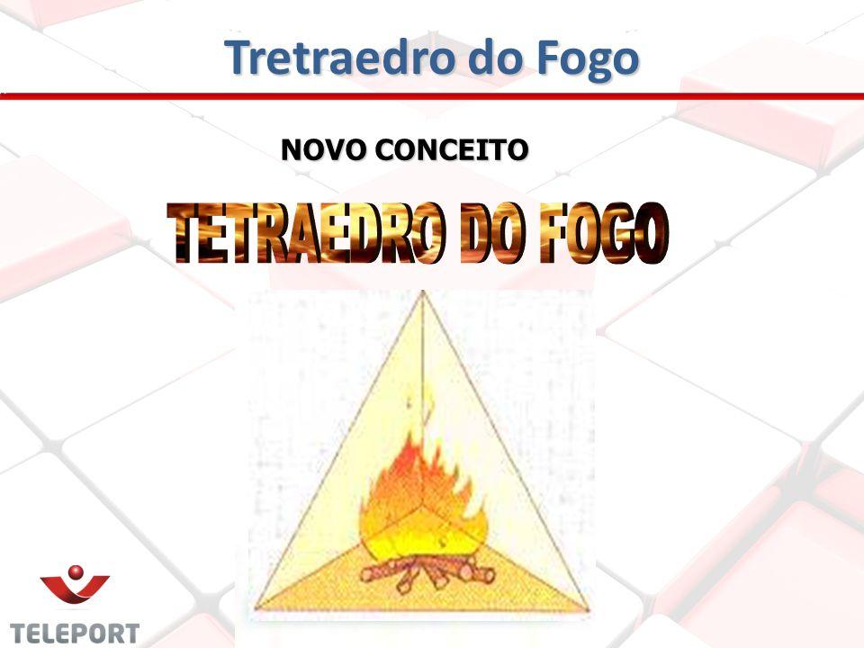 Tretraedro do Fogo NOVO CONCEITO