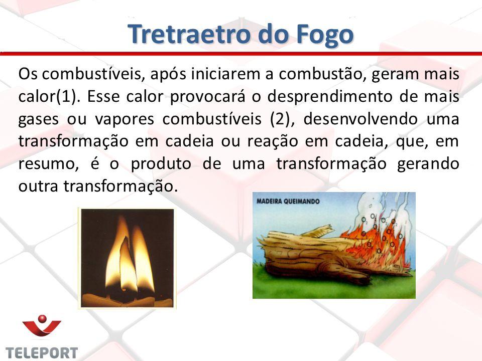 Os combustíveis, após iniciarem a combustão, geram mais calor(1). Esse calor provocará o desprendimento de mais gases ou vapores combustíveis (2), des