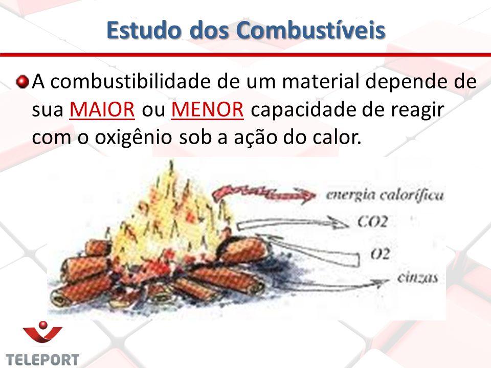 Estudo dos Combustíveis A combustibilidade de um material depende de sua MAIOR ou MENOR capacidade de reagir com o oxigênio sob a ação do calor.