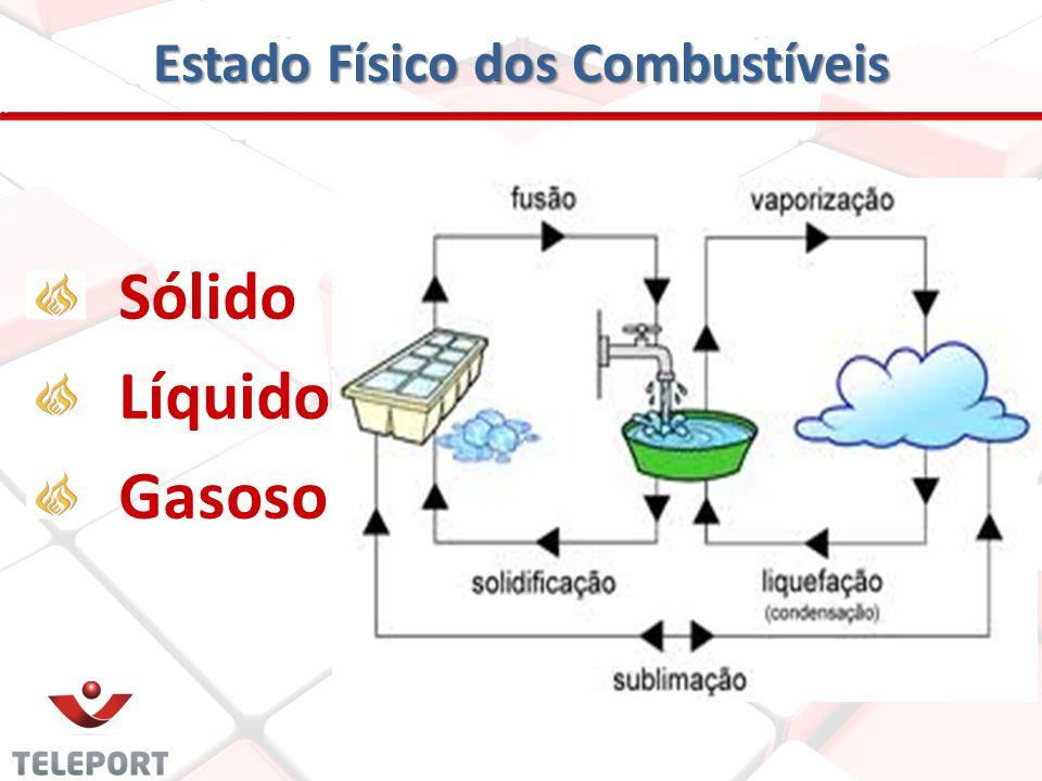 Estado Físico dos Combustíveis Sólido Líquido Gasoso