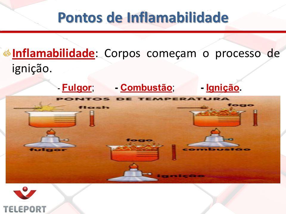 Pontos de Inflamabilidade Inflamabilidade: Corpos começam o processo de ignição. - Fulgor; - Combustão; - Ignição.