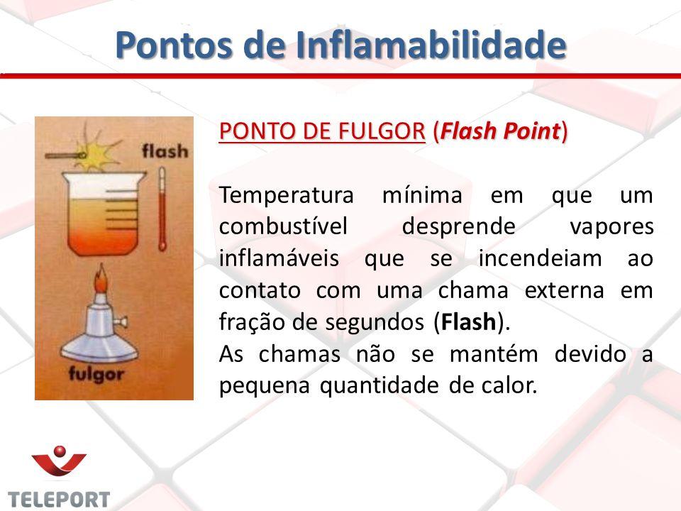 Pontos de Inflamabilidade PONTO DE FULGOR (Flash Point) Temperatura mínima em que um combustível desprende vapores inflamáveis que se incendeiam ao co