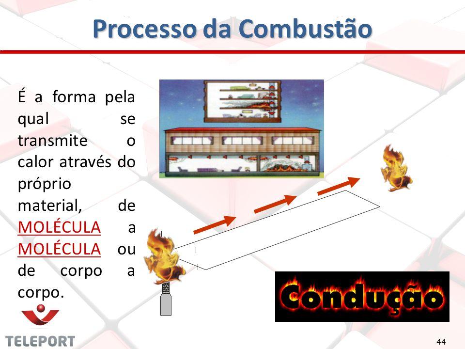 44 Processo da Combustão É a forma pela qual se transmite o calor através do próprio material, de MOLÉCULA a MOLÉCULA ou de corpo a corpo.