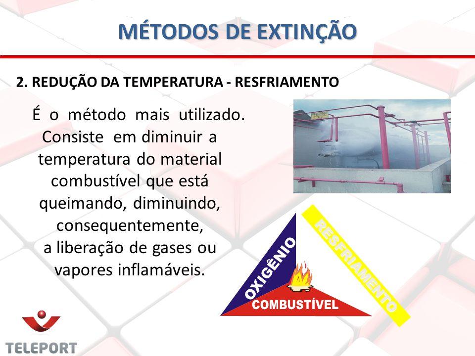 MÉTODOS DE EXTINÇÃO É o método mais utilizado. Consiste em diminuir a temperatura do material combustível que está queimando, diminuindo, consequentem