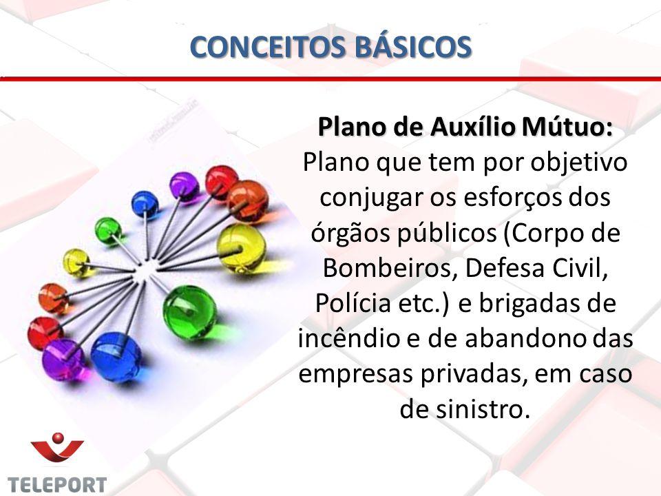 CONCEITOS BÁSICOS Plano de Auxílio Mútuo: Plano que tem por objetivo conjugar os esforços dos órgãos públicos (Corpo de Bombeiros, Defesa Civil, Políc