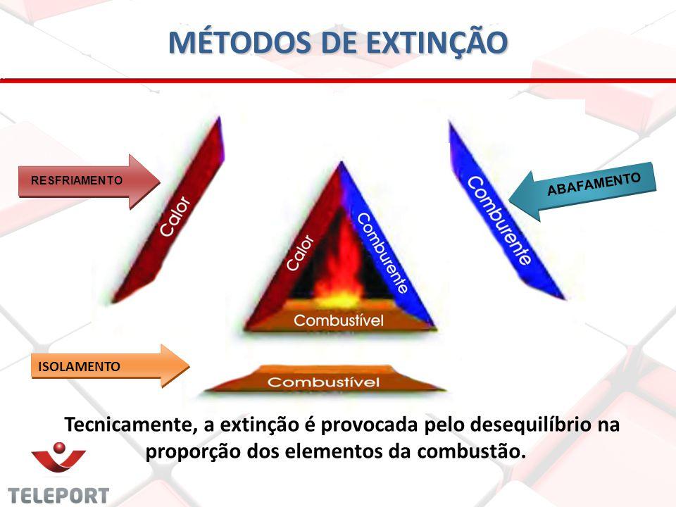 MÉTODOS DE EXTINÇÃO ISOLAMENTO RESFRIAMENTO ABAFAMENTO Tecnicamente, a extinção é provocada pelo desequilíbrio na proporção dos elementos da combustão