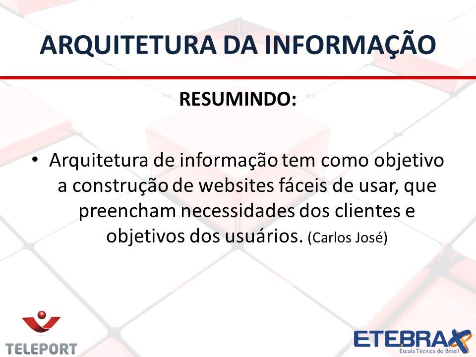 ARQUITETURA DA INFORMAÇÃO RESUMINDO: Arquitetura de informação tem como objetivo a construção de websites fáceis de usar, que preencham necessidades d