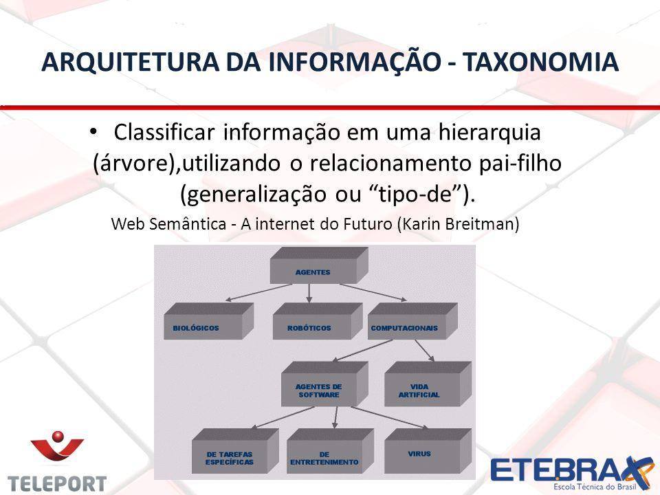 ARQUITETURA DA INFORMAÇÃO - TAXONOMIA Classificar informação em uma hierarquia (árvore),utilizando o relacionamento pai-filho (generalização ou tipo-d