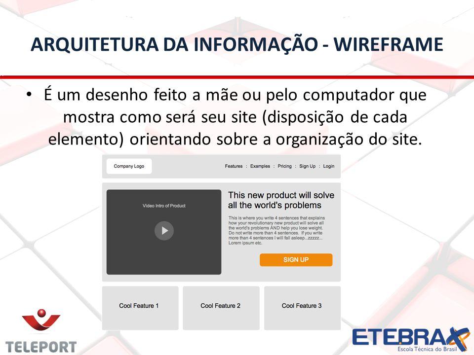 ARQUITETURA DA INFORMAÇÃO - WIREFRAME É um desenho feito a mãe ou pelo computador que mostra como será seu site (disposição de cada elemento) orientan