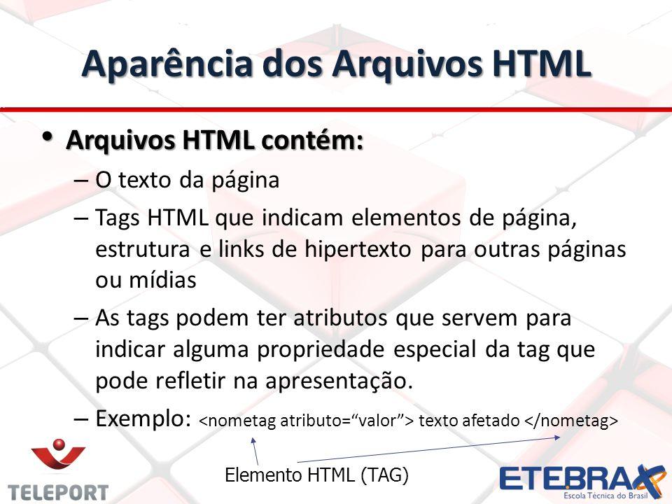 Aparência dos Arquivos HTML Arquivos HTML contém: Arquivos HTML contém: – O texto da página – Tags HTML que indicam elementos de página, estrutura e l