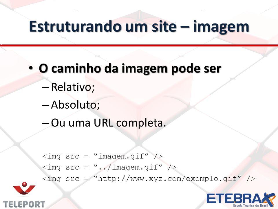 Estruturando um site – imagem O caminho da imagem pode ser O caminho da imagem pode ser – Relativo; – Absoluto; – Ou uma URL completa.