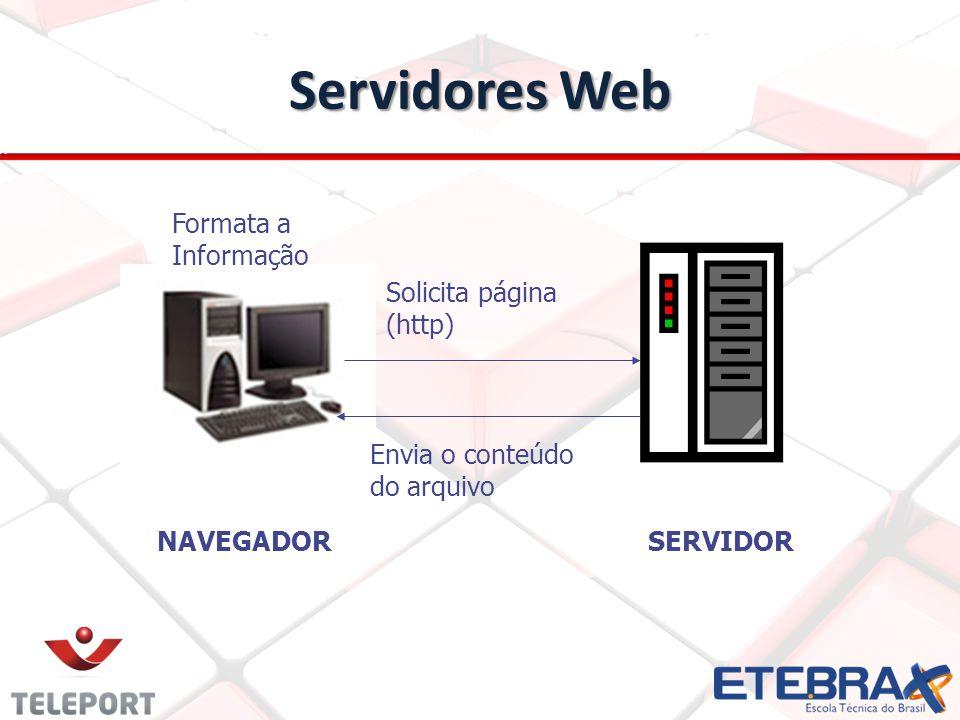 Servidores Web Solicita página (http) NAVEGADOR Envia o conteúdo do arquivo Formata a Informação SERVIDOR