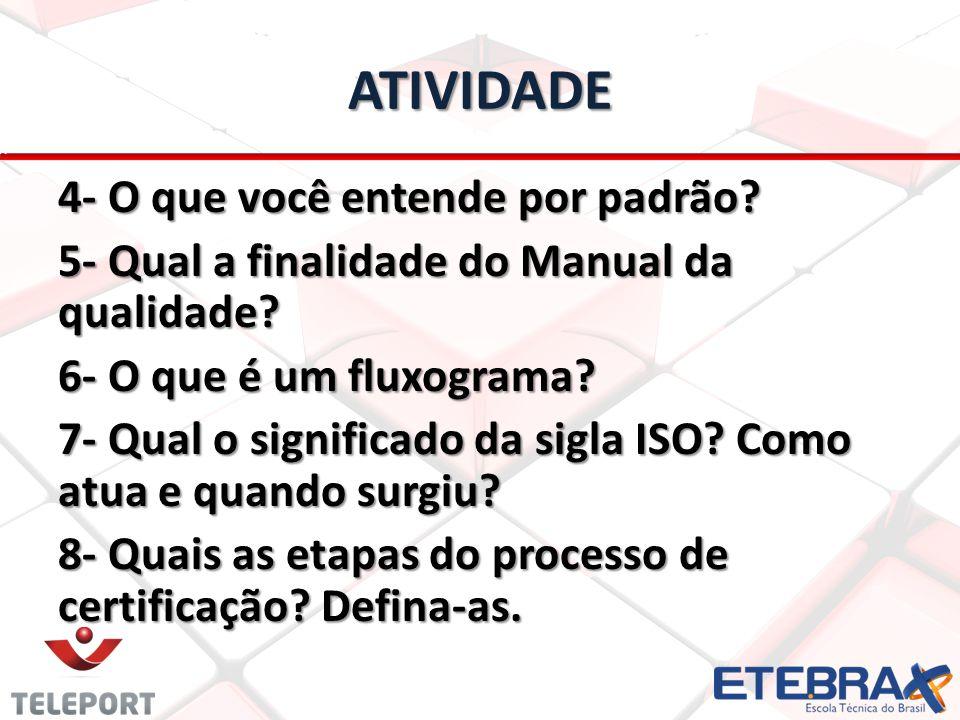 ATIVIDADE 4- O que você entende por padrão? 5- Qual a finalidade do Manual da qualidade? 6- O que é um fluxograma? 7- Qual o significado da sigla ISO?