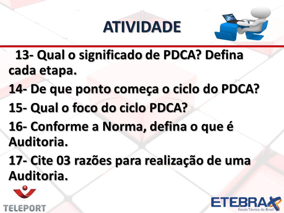 ATIVIDADE 13- Qual o significado de PDCA? Defina cada etapa. 13- Qual o significado de PDCA? Defina cada etapa. 14- De que ponto começa o ciclo do PDC