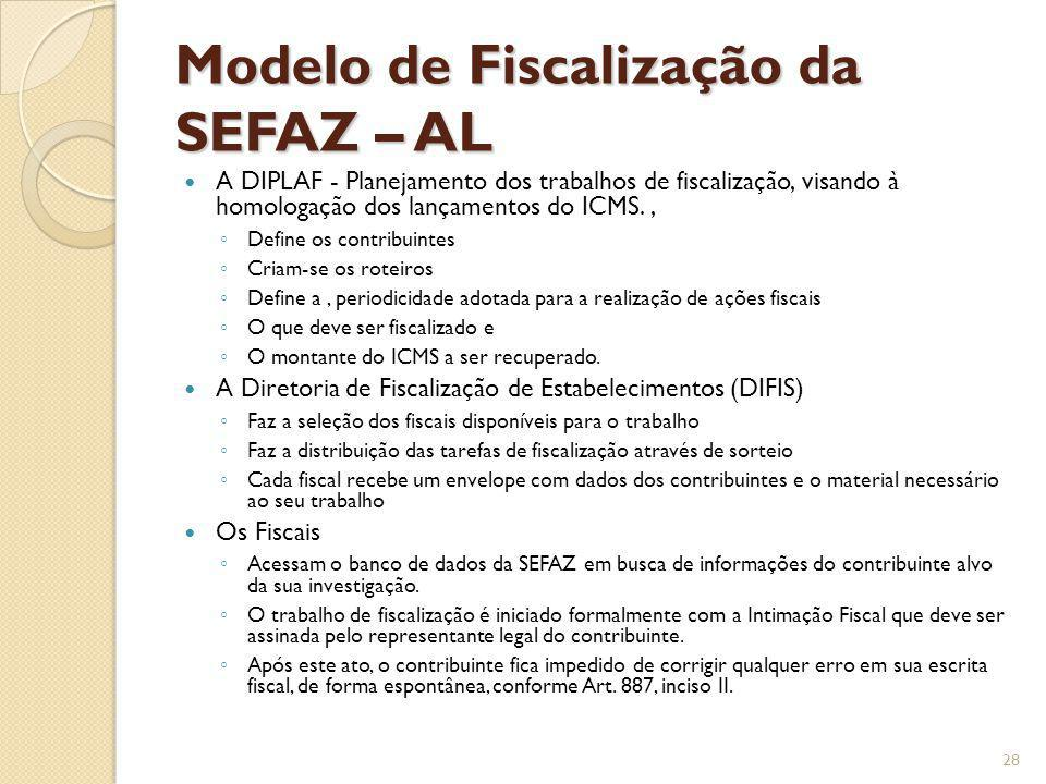 Modelo de Fiscalização da SEFAZ – AL A DIPLAF - Planejamento dos trabalhos de fiscalização, visando à homologação dos lançamentos do ICMS., Define os