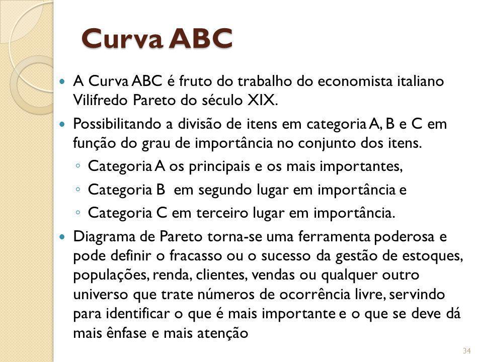 Curva ABC A Curva ABC é fruto do trabalho do economista italiano Vilifredo Pareto do século XIX. Possibilitando a divisão de itens em categoria A, B e