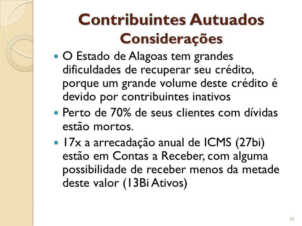 Contribuintes Autuados Considerações O Estado de Alagoas tem grandes dificuldades de recuperar seu crédito, porque um grande volume deste crédito é de