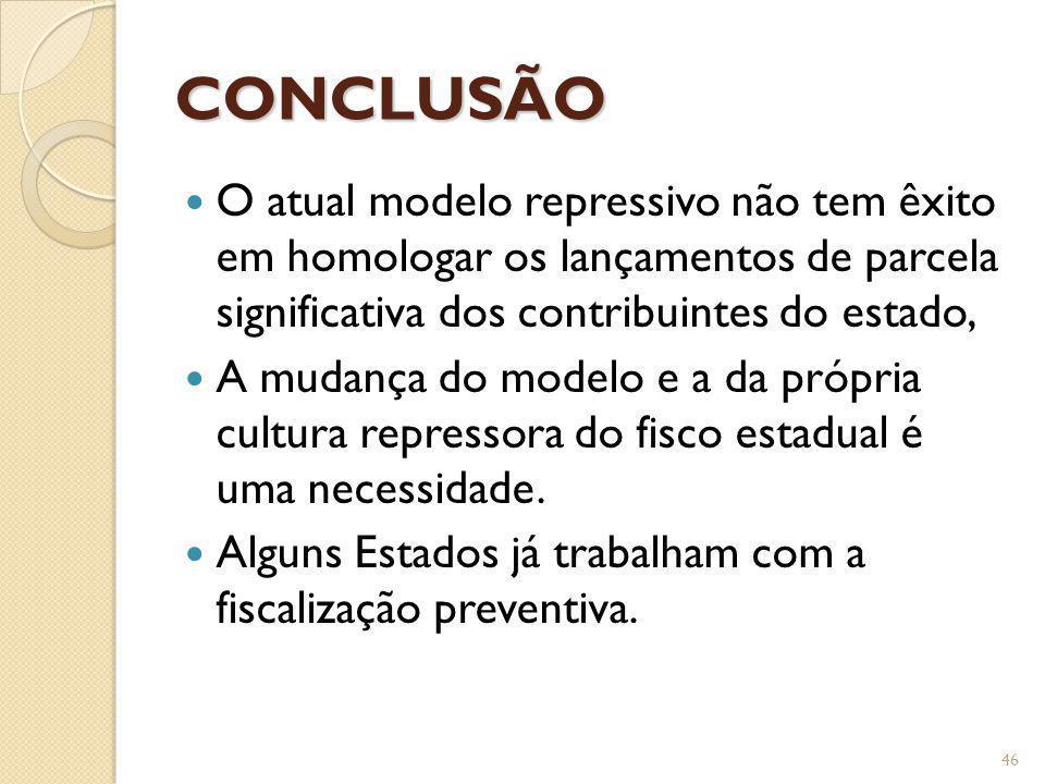 CONCLUSÃO O atual modelo repressivo não tem êxito em homologar os lançamentos de parcela significativa dos contribuintes do estado, A mudança do model