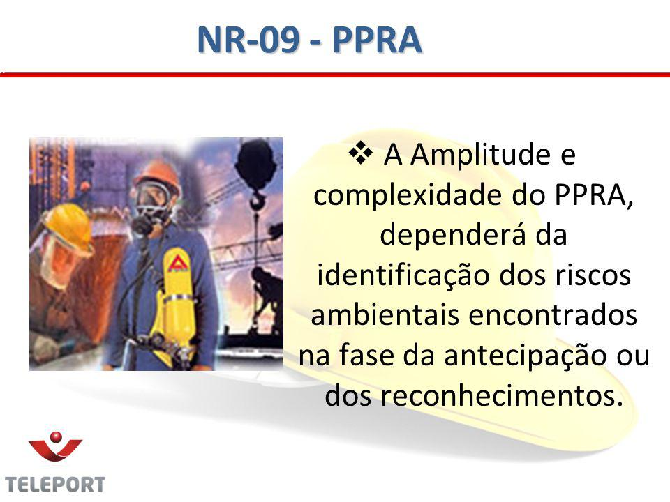 A Amplitude e complexidade do PPRA, dependerá da identificação dos riscos ambientais encontrados na fase da antecipação ou dos reconhecimentos.