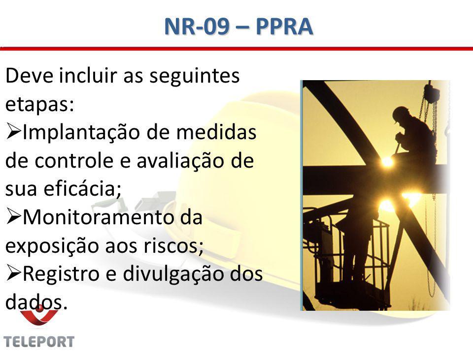 NR-09 – PPRA Deve incluir as seguintes etapas: Implantação de medidas de controle e avaliação de sua eficácia; Monitoramento da exposição aos riscos; Registro e divulgação dos dados.