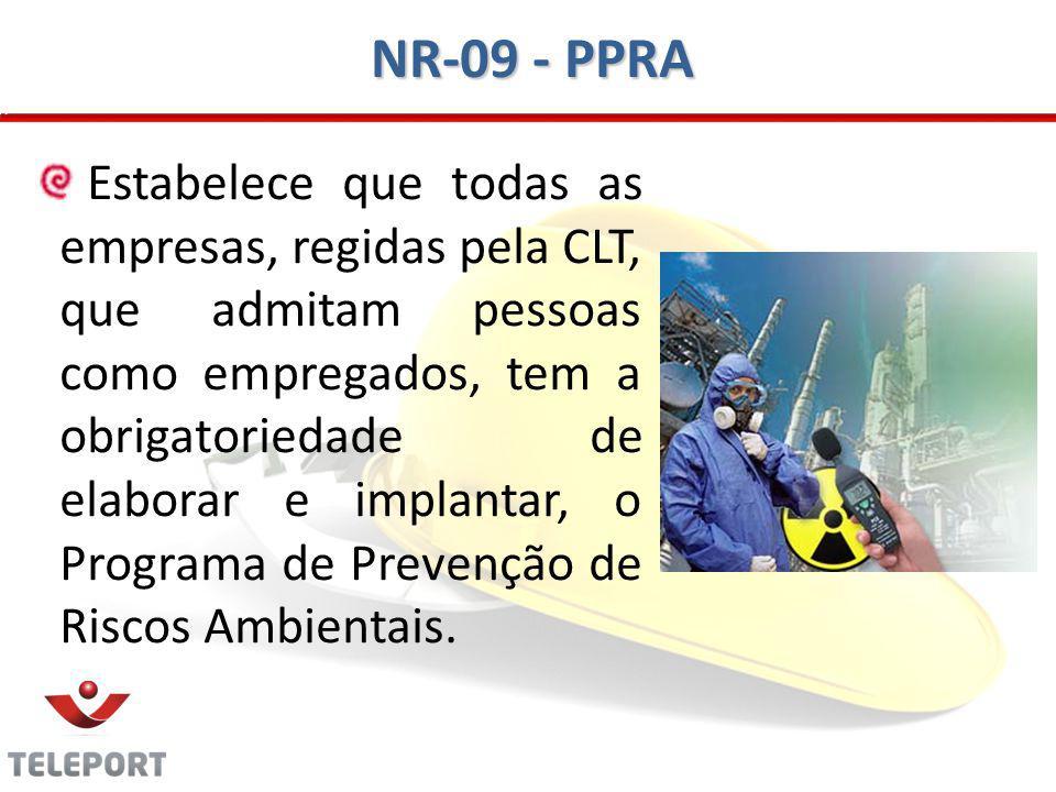 NR-09 - PPRA Estabelece que todas as empresas, regidas pela CLT, que admitam pessoas como empregados, tem a obrigatoriedade de elaborar e implantar, o Programa de Prevenção de Riscos Ambientais.