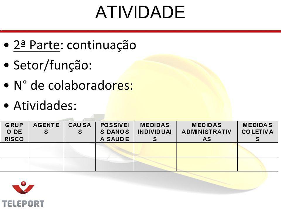 ATIVIDADE 2ª Parte: continuação Setor/função: N° de colaboradores: Atividades: