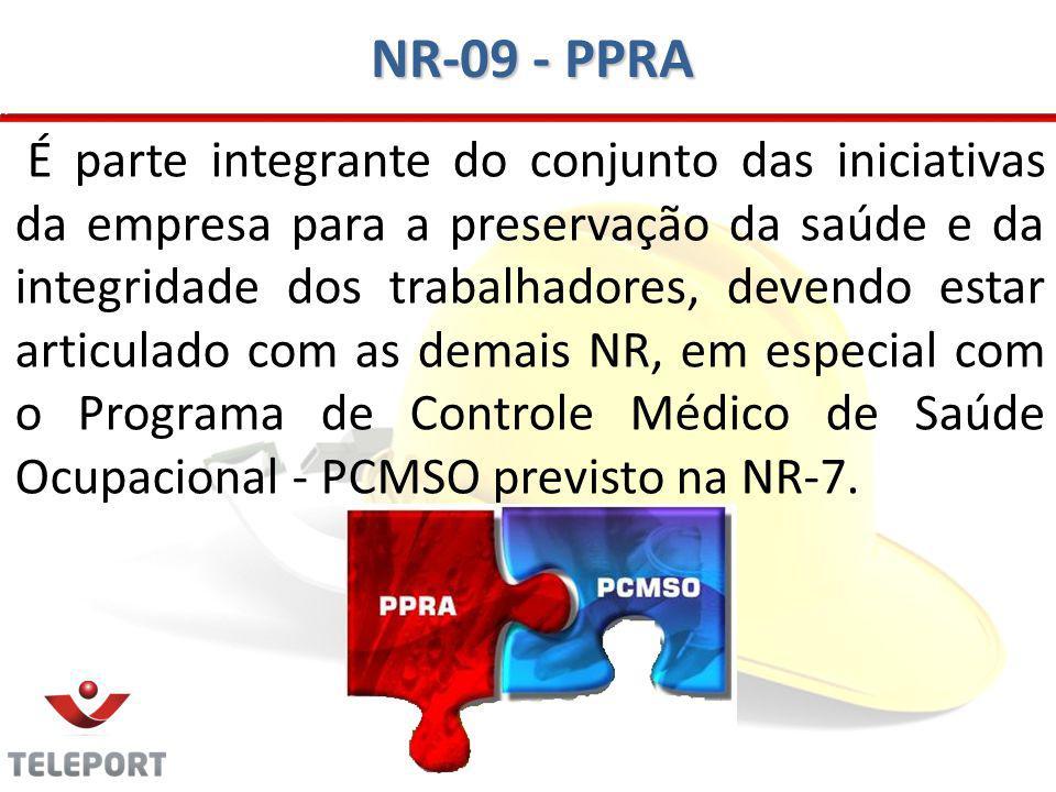 NR-09 - PPRA É parte integrante do conjunto das iniciativas da empresa para a preservação da saúde e da integridade dos trabalhadores, devendo estar articulado com as demais NR, em especial com o Programa de Controle Médico de Saúde Ocupacional - PCMSO previsto na NR-7.
