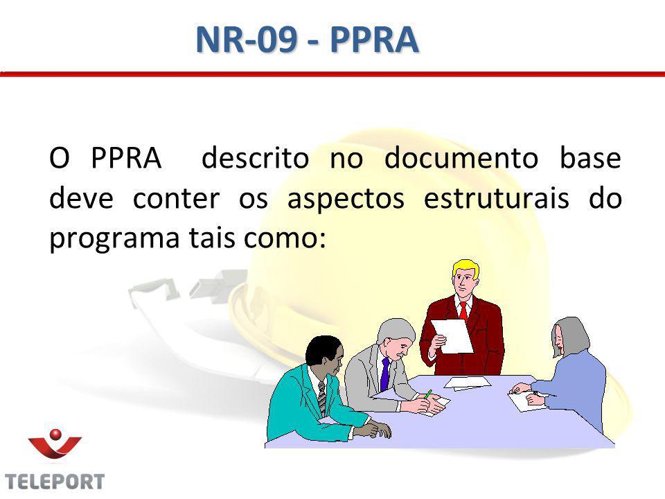 O PPRA descrito no documento base deve conter os aspectos estruturais do programa tais como: NR-09 - PPRA