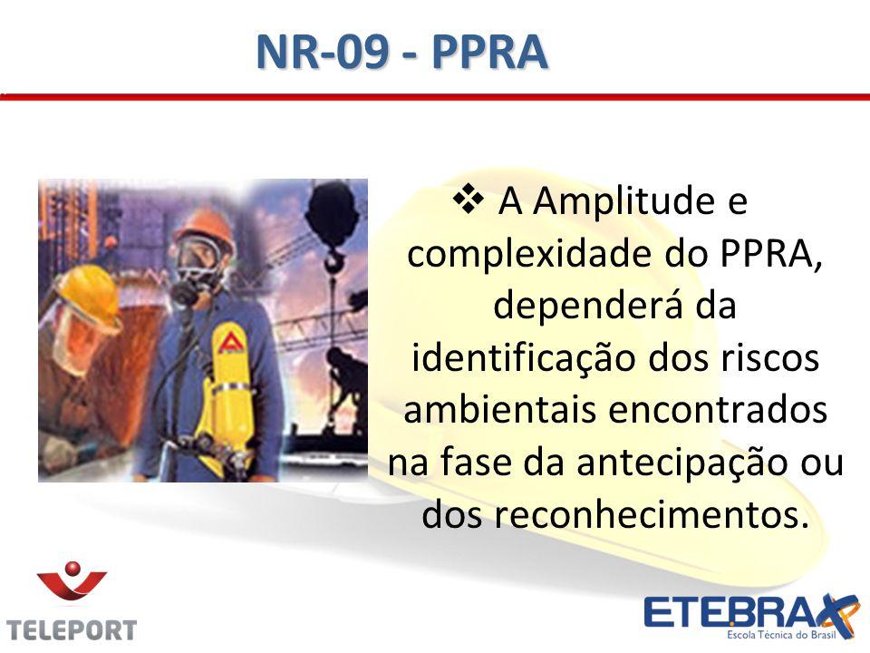 A Amplitude e complexidade do PPRA, dependerá da identificação dos riscos ambientais encontrados na fase da antecipação ou dos reconhecimentos. NR-09