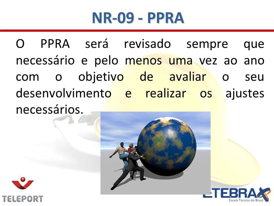 O PPRA será revisado sempre que necessário e pelo menos uma vez ao ano com o objetivo de avaliar o seu desenvolvimento e realizar os ajustes necessári