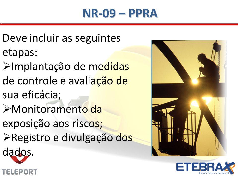 NR-09 – PPRA Deve incluir as seguintes etapas: Implantação de medidas de controle e avaliação de sua eficácia; Monitoramento da exposição aos riscos;