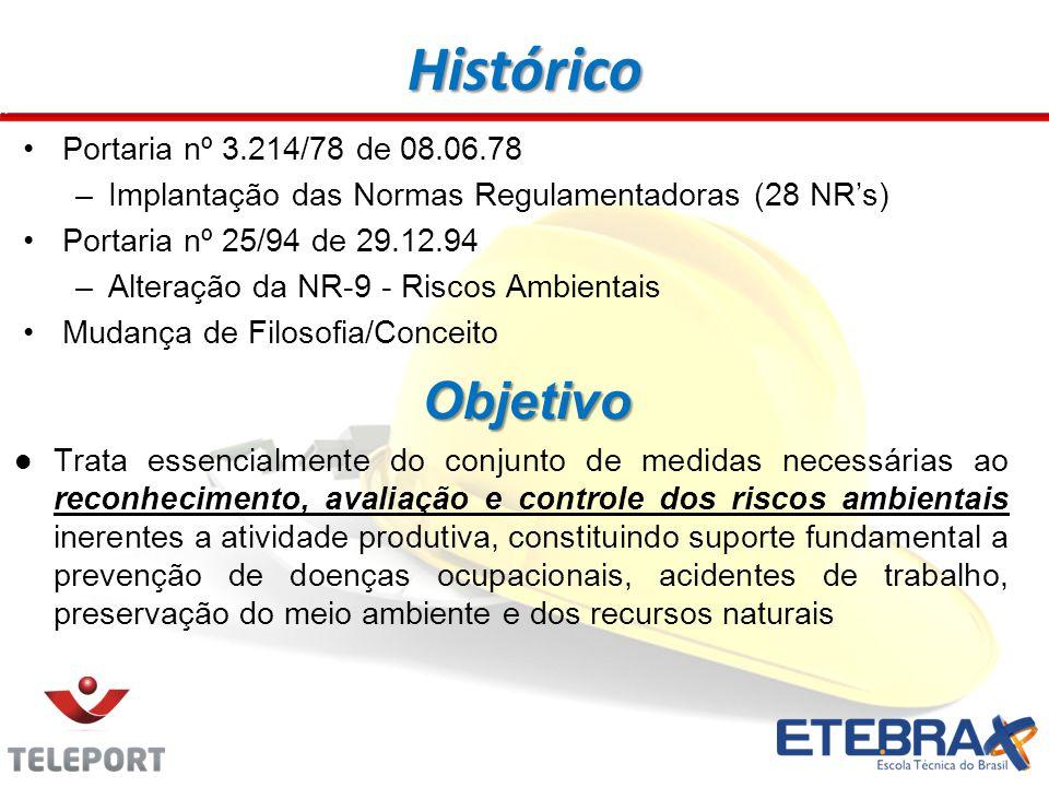 Histórico Portaria nº 3.214/78 de 08.06.78 –Implantação das Normas Regulamentadoras (28 NRs) Portaria nº 25/94 de 29.12.94 –Alteração da NR-9 - Riscos