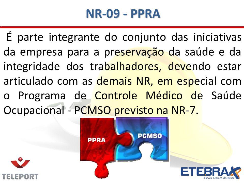 NR-09 - PPRA É parte integrante do conjunto das iniciativas da empresa para a preservação da saúde e da integridade dos trabalhadores, devendo estar a