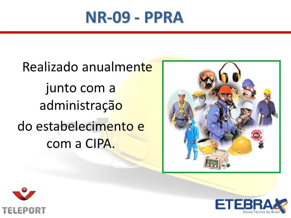 Realizado anualmente junto com a administração do estabelecimento e com a CIPA. NR-09 - PPRA