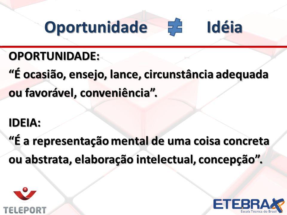 Oportunidade Idéia OPORTUNIDADE: É ocasião, ensejo, lance, circunstância adequada ou favorável, conveniência.