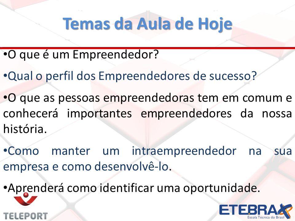 Temas da Aula de Hoje O que é um Empreendedor.Qual o perfil dos Empreendedores de sucesso.