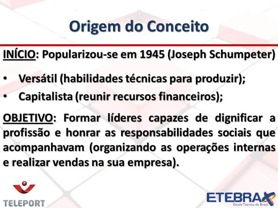 Origem do Conceito INÍCIO: Popularizou-se em 1945 (Joseph Schumpeter) Versátil (habilidades técnicas para produzir); Versátil (habilidades técnicas para produzir); Capitalista (reunir recursos financeiros); Capitalista (reunir recursos financeiros); OBJETIVO: Formar líderes capazes de dignificar a profissão e honrar as responsabilidades sociais que acompanhavam (organizando as operações internas e realizar vendas na sua empresa).