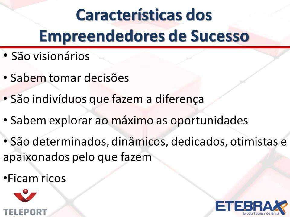 Características dos Empreendedores de Sucesso São visionários Sabem tomar decisões São indivíduos que fazem a diferença Sabem explorar ao máximo as oportunidades São determinados, dinâmicos, dedicados, otimistas e apaixonados pelo que fazem Ficam ricos