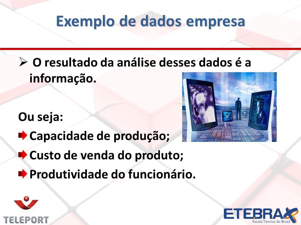 O resultado da análise desses dados é a informação. Ou seja: Capacidade de produção; Custo de venda do produto; Produtividade do funcionário. Exemplo