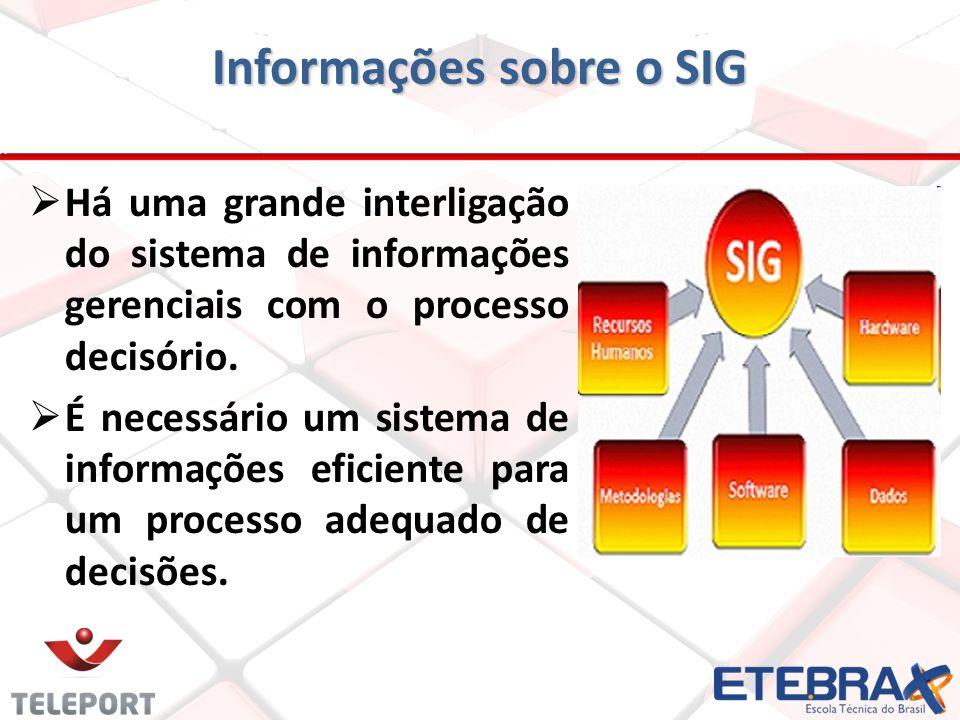 Informações sobre o SIG Há uma grande interligação do sistema de informações gerenciais com o processo decisório. É necessário um sistema de informaçõ