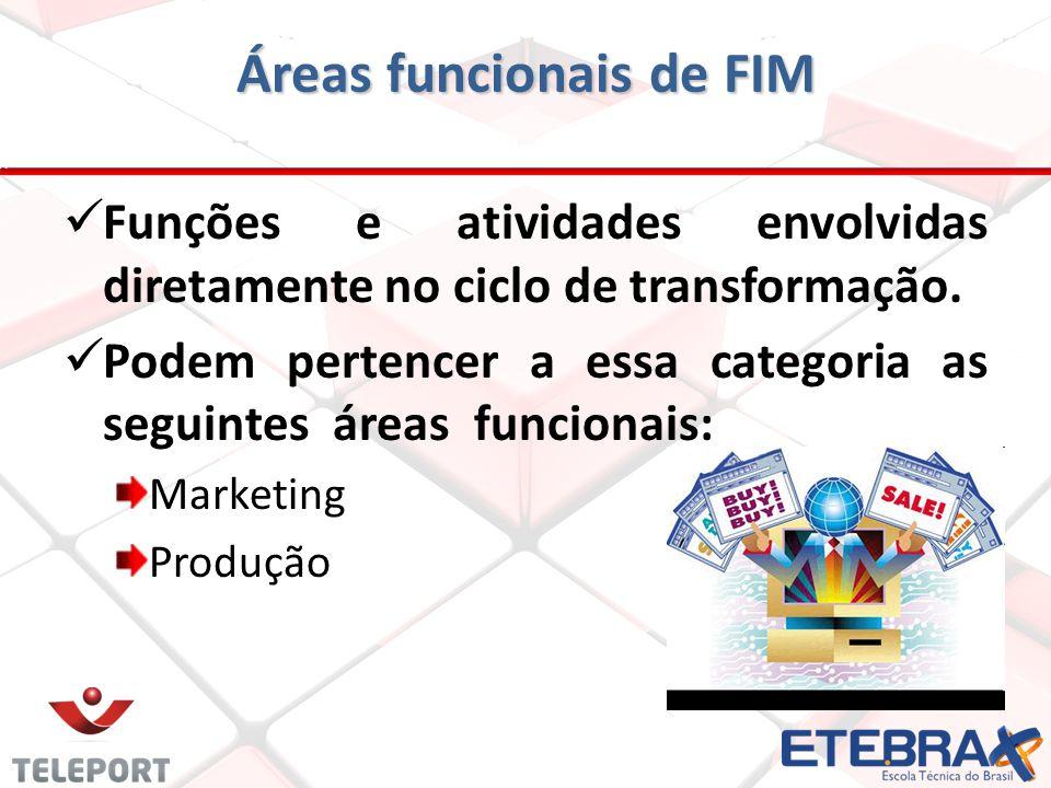 Funções e atividades envolvidas diretamente no ciclo de transformação. Podem pertencer a essa categoria as seguintes áreas funcionais: Marketing Produ