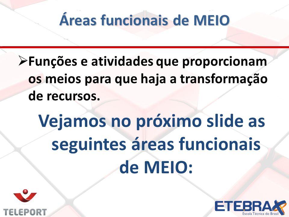 Áreas funcionais de MEIO Funções e atividades que proporcionam os meios para que haja a transformação de recursos. Vejamos no próximo slide as seguint