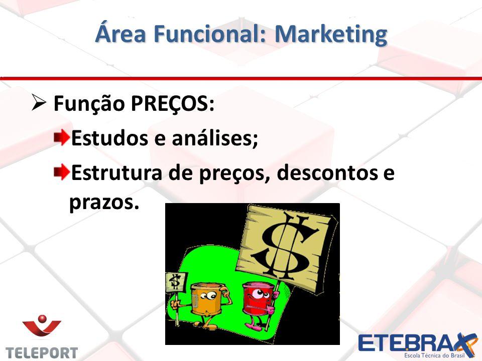 Função PREÇOS: Estudos e análises; Estrutura de preços, descontos e prazos.