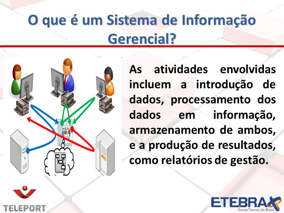 As atividades envolvidas incluem a introdução de dados, processamento dos dados em informação, armazenamento de ambos, e a produção de resultados, com