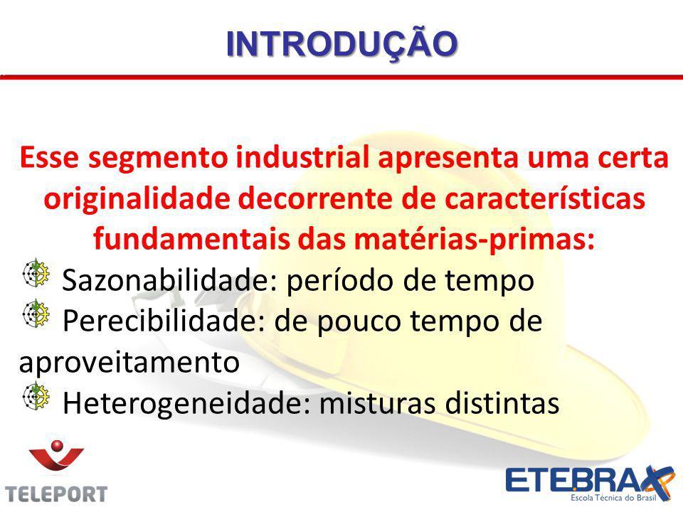 INTRODUÇÃO Esse segmento industrial apresenta uma certa originalidade decorrente de características fundamentais das matérias-primas: Sazonabilidade:
